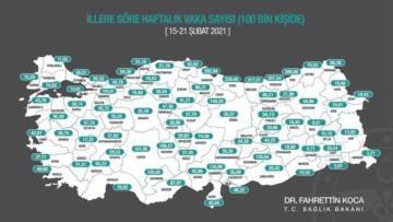 MERSİN'DE HAFTALIK COVİD-19 VAKA SAYISI